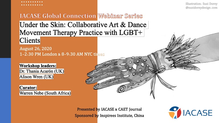 Under the Skin: Collaborative Art & Dance Movement Therapy Practice with LGBT+ Clients